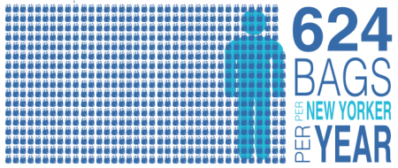 Image: Surfrider Foundation