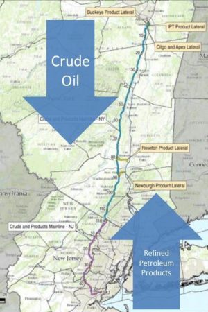 Crude south refined north