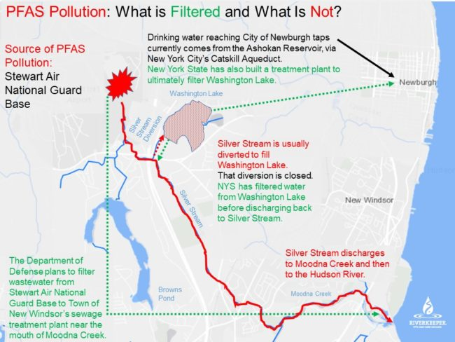 Two years later, Newburgh's water supply remains just as