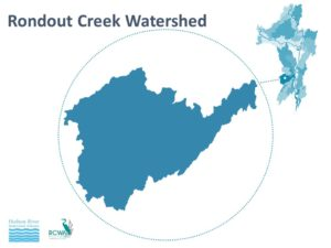 Rondout watershed map